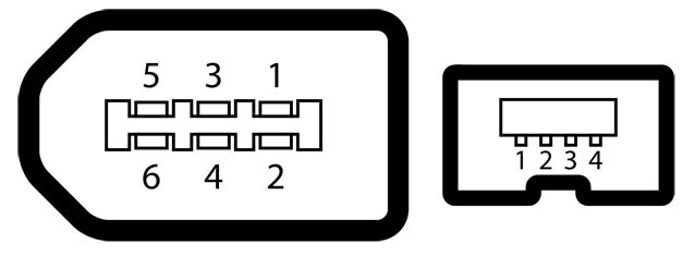 pinout of the IEEE 1394a – Firewire® connector